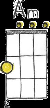 Basic-ukulele-chords-Am