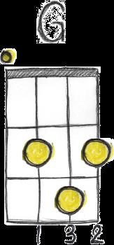 Basic-ukulele-chords-G