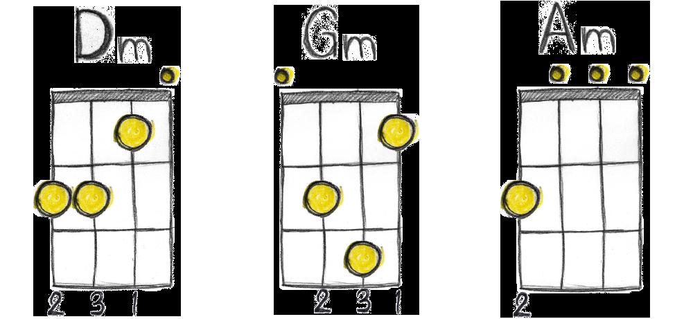 Ukulele-chord-families-4